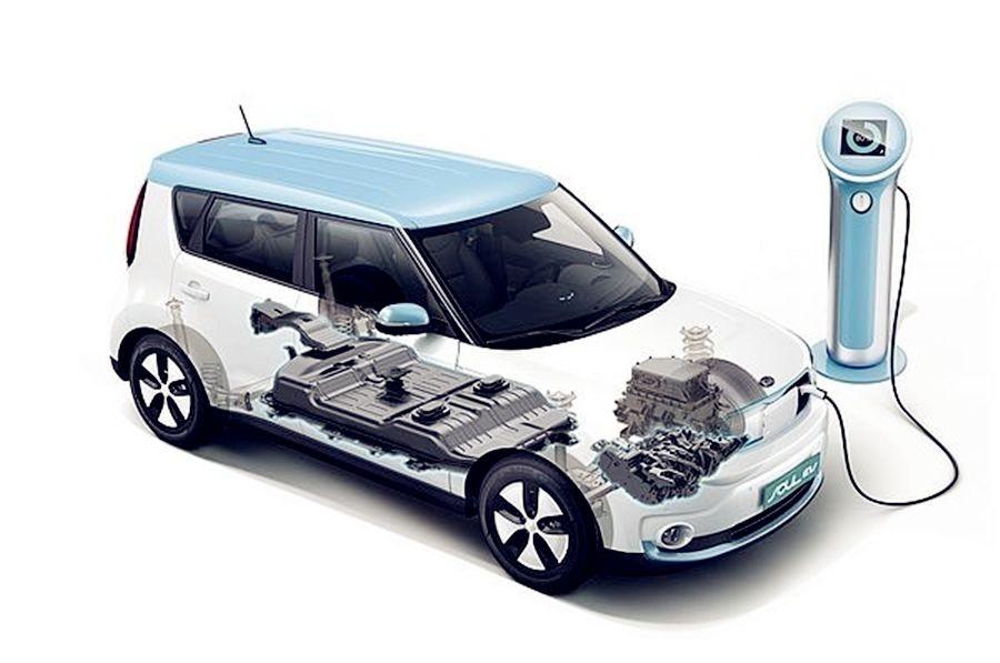 新能源汽车市场下沉已是必然趋势